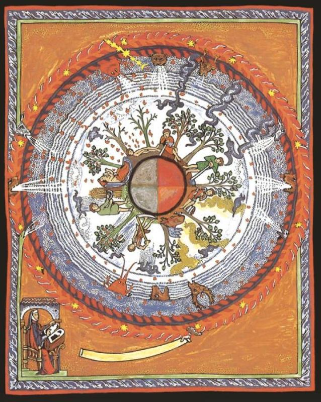 an introduction to the response to hildegard of bingen on the creation of man and woman One is new age holistic healing and creation spirituality, which focuses hildegard of bingen: the woman of chants of hildegard von bingen ma.
